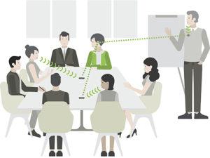 Hører du godt i møter?