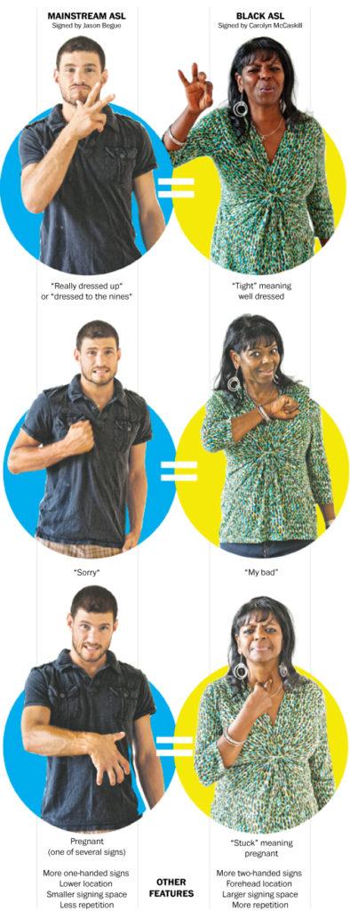 black sign language ASL